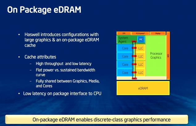 Intel Broadwell On Package eDRAM
