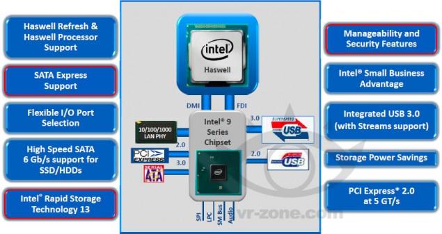 MSI Z97 Motherboards