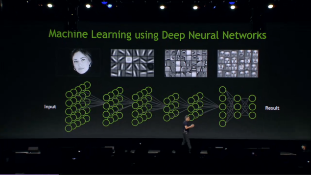 Machine Learning Deep Neural Network Nvidia