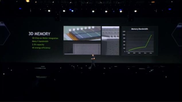 NVIDIA 3D Stacked Memory