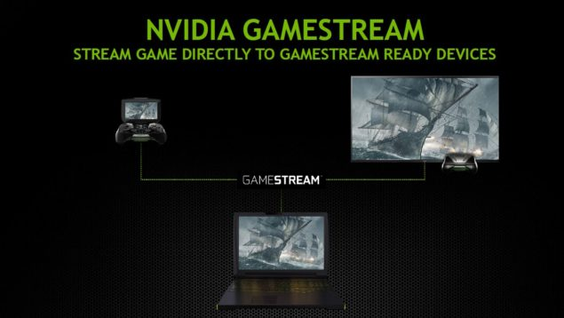 NVIDIA GeForce GTX 800M GameStream