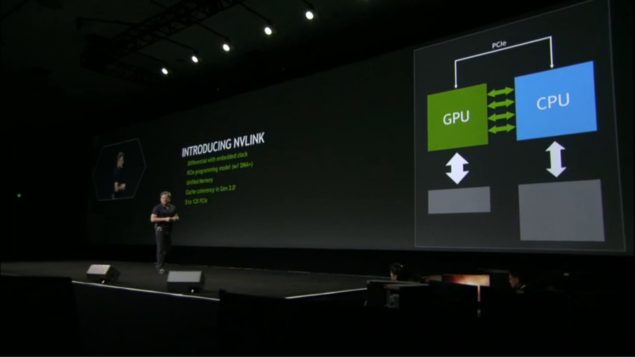NVIDIA Unified Virtual Memory