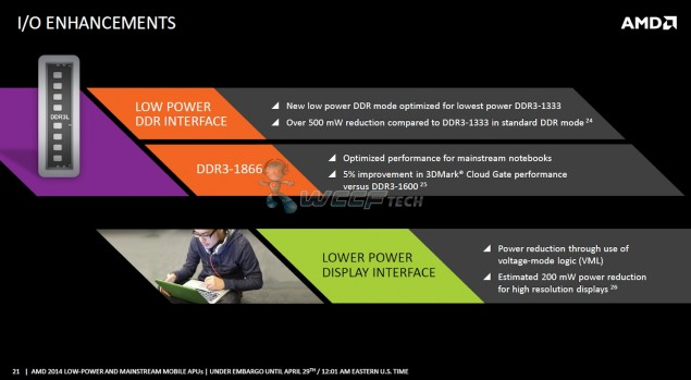 AMD Beema and Mullins IO Enhancements