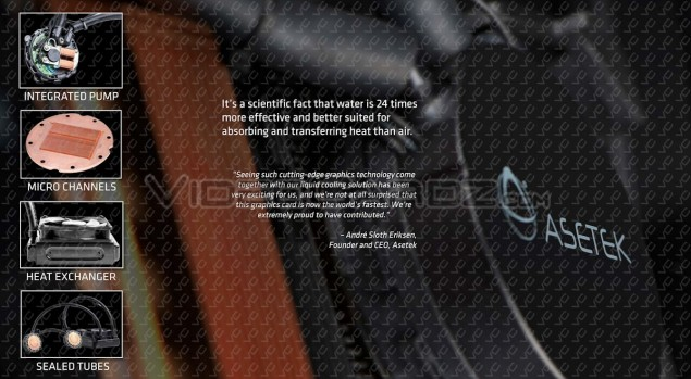 AMD Radeon R9 295X2 ASETEK