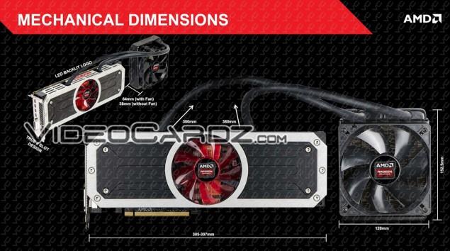AMD Radeon R9 295X2 Dimensions Size Length