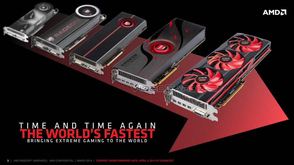 Radeon 295x2 price : pitaniesug ga