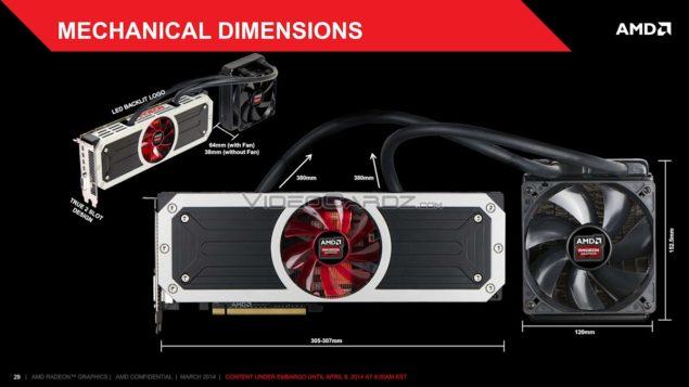 AMD Radeon R9 295X2_Presentation_Dimensions