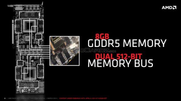 AMD Radeon R9 295X2_Presentation_Memory