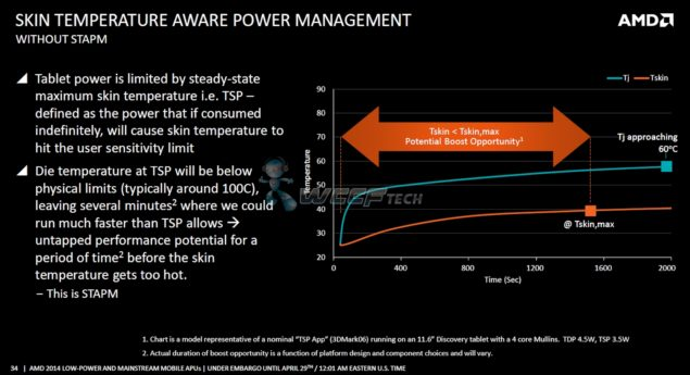 AMD Skin Temperature Aware Power mangement