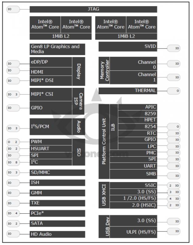 Braswell-Core-665x845