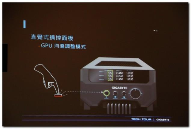 Gigabyte WaterForce Cooler_6