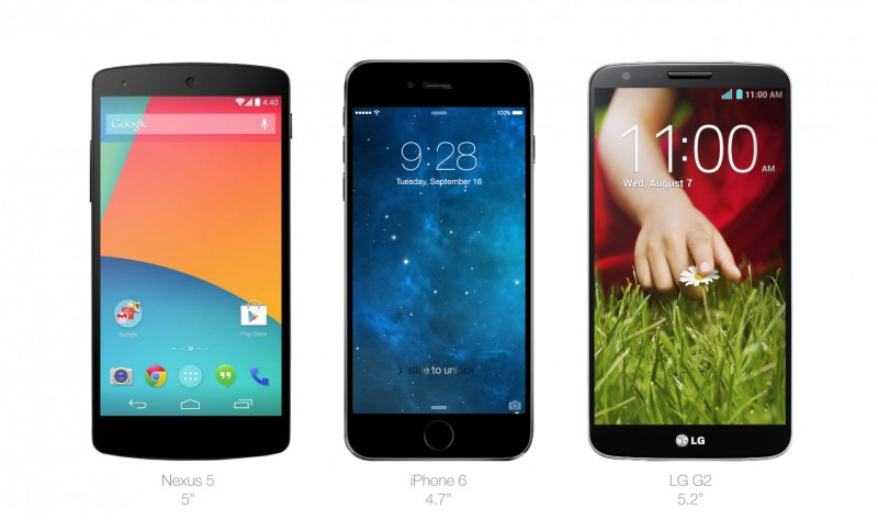 iphone 6 vs android htc one m8