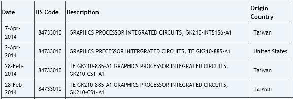 NVIDIA GK210 GPU