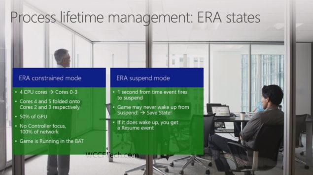Xbox One ERA States Explained