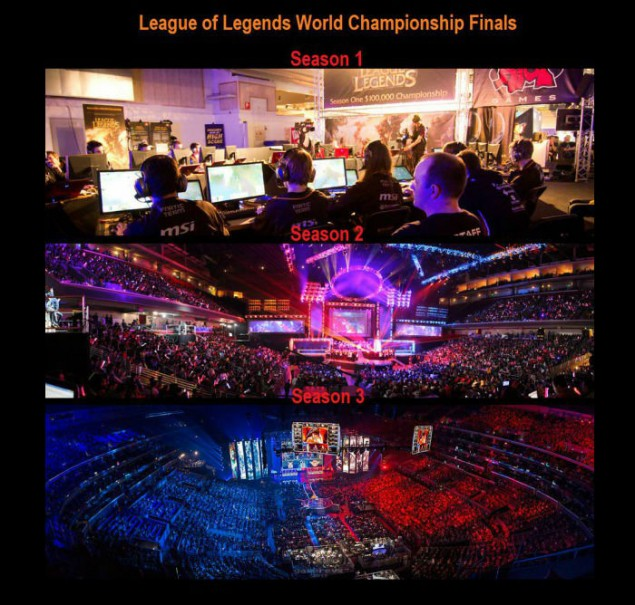 the-growth-of-league-of-legends-world-championship-finals