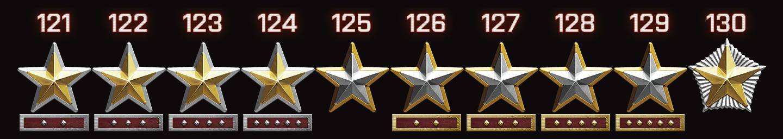 03-raised-max-level-cap