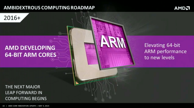 AMD K12 ARM Core SOC