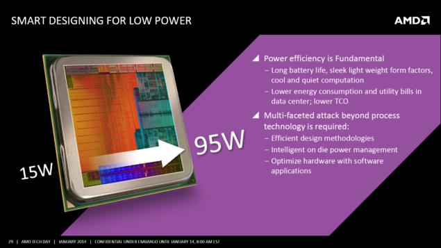 AMD Mobile Kaveri APU
