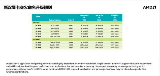 AMD Mobility Graphics