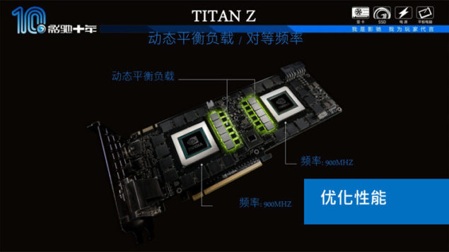 GeForce GTX Titan Z_Slide_2