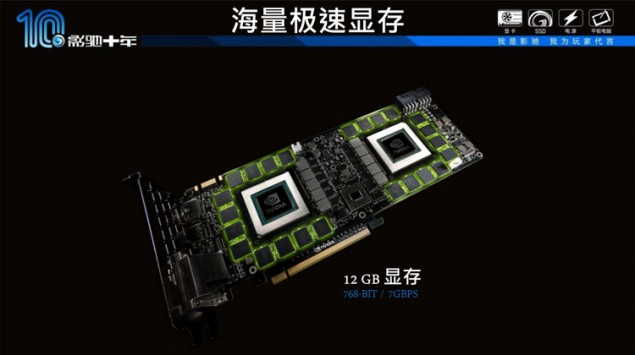 GeForce GTX Titan Z_Slide_4