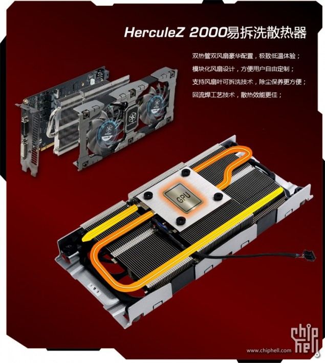 Inno3D GeForce GT 740 Heatsink