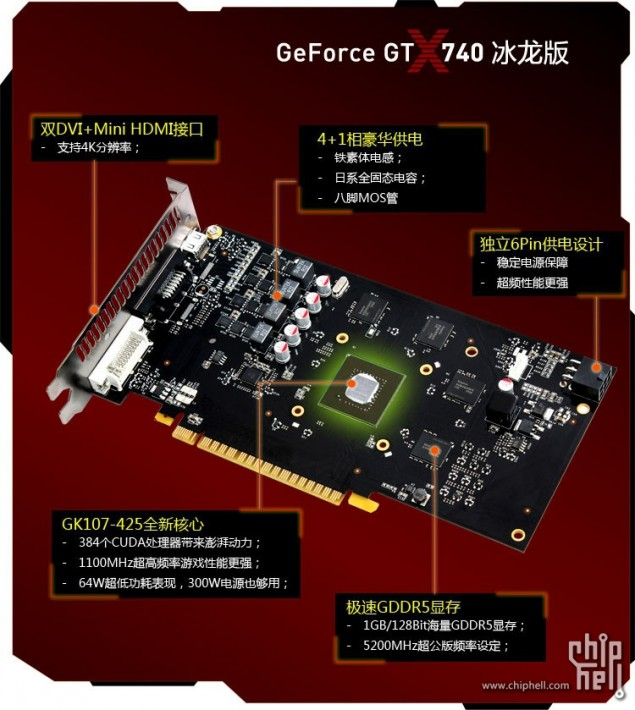 Inno3D GeForce GT 740 PCB
