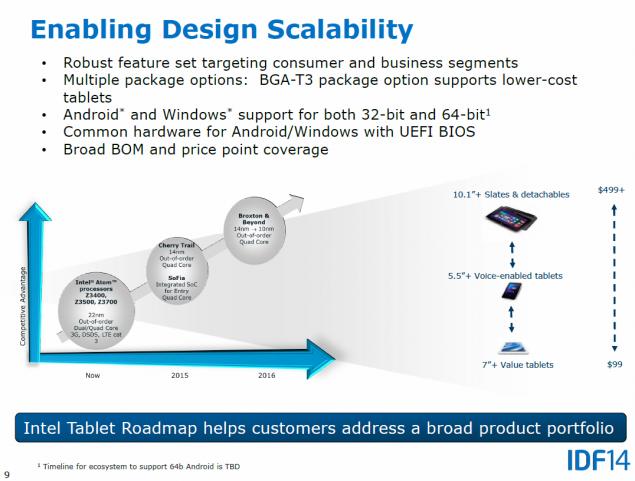 Intel Atom 14nm 10nm SOCs