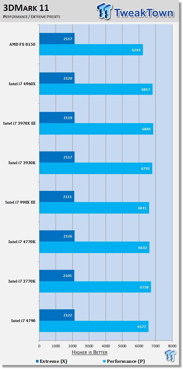 intel-core-i7-4790-3dmark-11