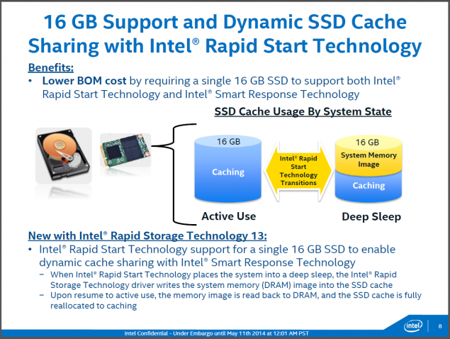 Intel Haswell Refresh SSD Cache RST