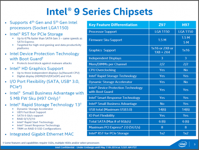 Intel Haswell Refresh Z97 Chipset