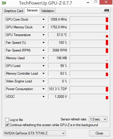 NVIDIA GeForce GTX Titan Z Clock Speed