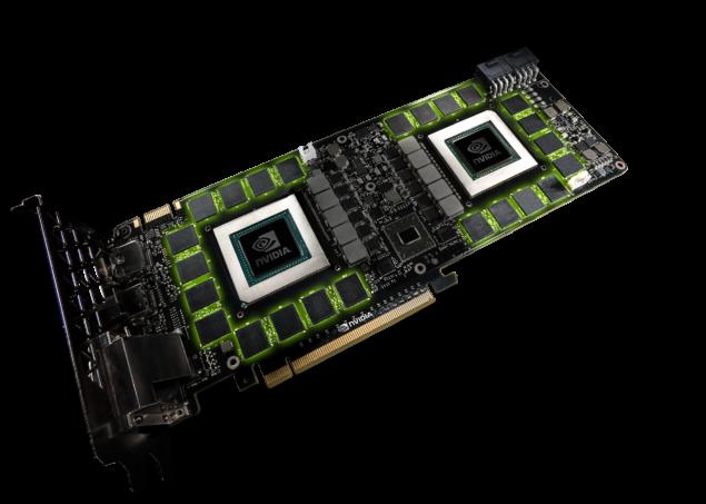 NVIDIA GeForce GTX Titan Z Memory