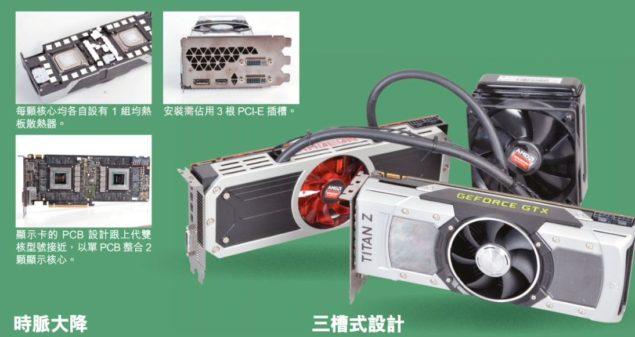 NVIDIA GeForce GTX Titan Z Review