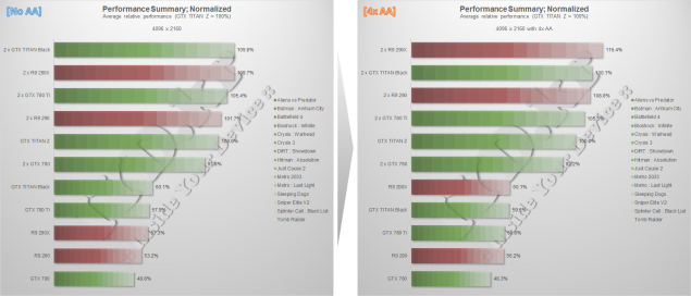 NVIDIA GeForce GTX Titan Z Review Performance_1