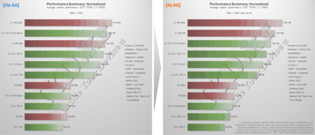 NVIDIA GeForce GTX Titan Z Review Performance_2