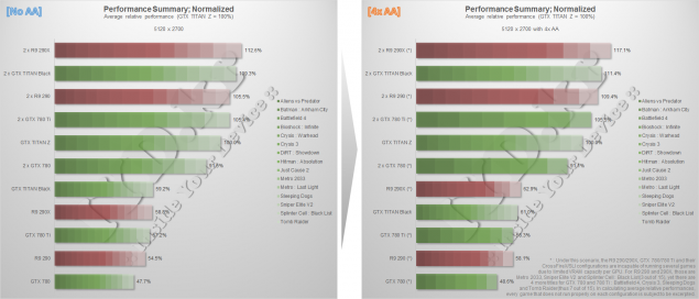 NVIDIA GeForce GTX Titan Z Review Performance_3