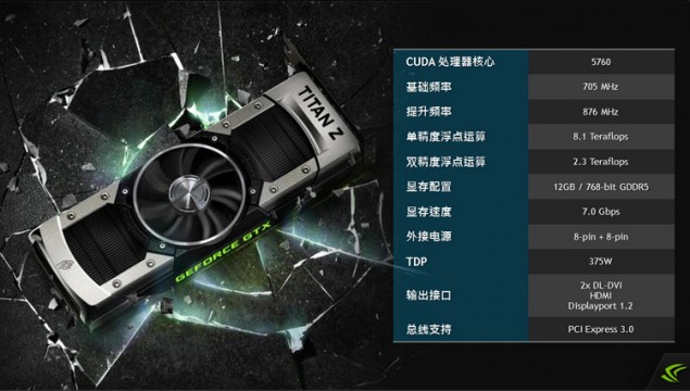NVIDIA GeForce GTX Titan Z Specifications