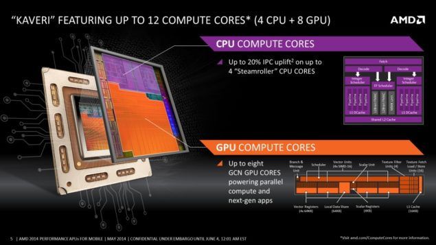 AMD Mobility Kaveri APU Compute Cores