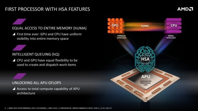 AMD Mobility Kaveri APU HSA Features