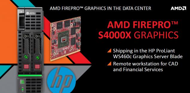 AMD S4000X MXM GPU