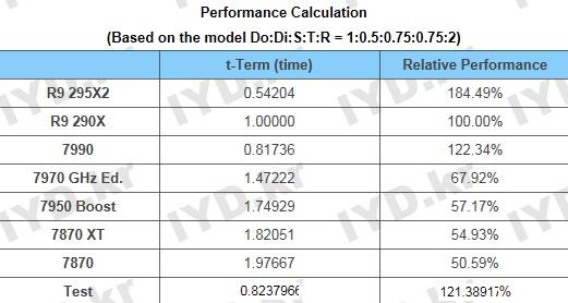 benchmark-2-hi-hbm
