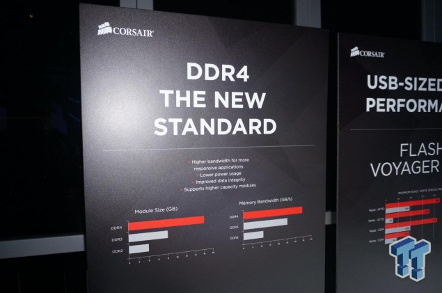 Corsair DDR4 Memory Features
