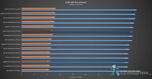 Gigabyte Z97X-Gaminng 3_x264 HD