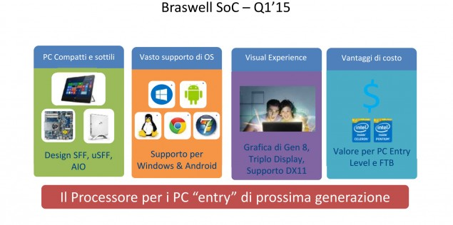 Intel Braswell SOC Q1 2015