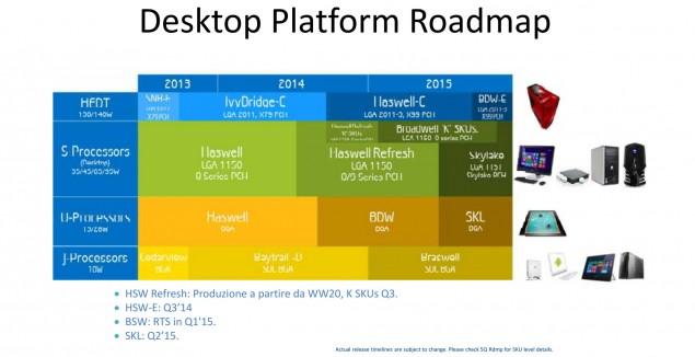 Intel Desktop Roadmap Broadwell-E Haswell-E Broadwell Skylake Haswell