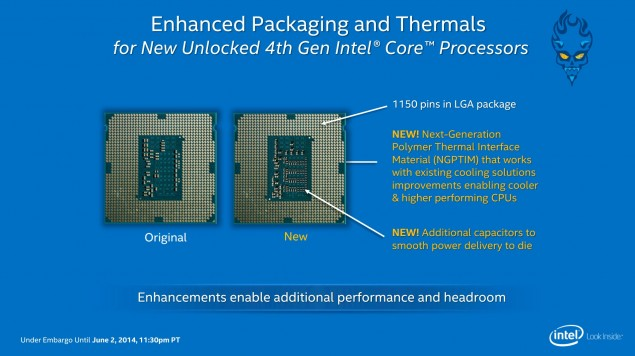 Intel Devil's Canyon Core Packaging Design