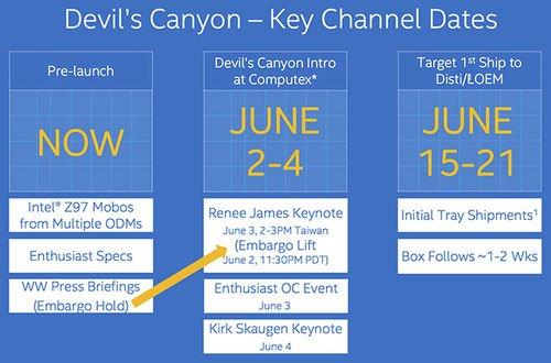 Intel Devil's Canyon Launch