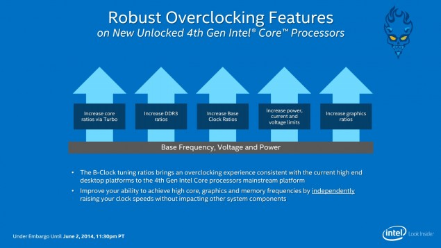 Intel Devil's Canyon Overclocking Features