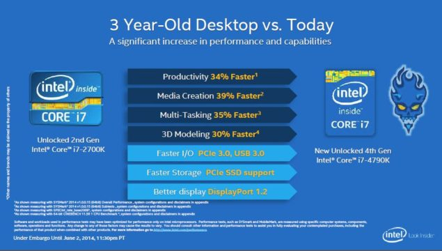 Intel Devil's Canyon Performance